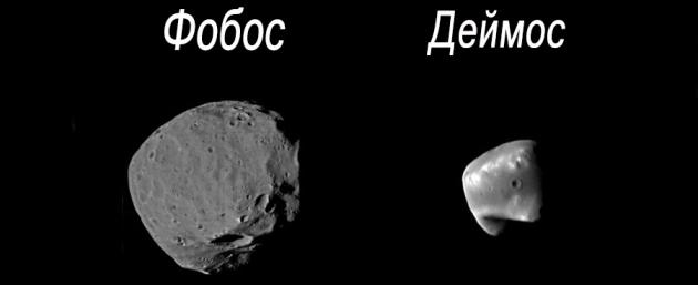 У планеты есть два естественных спутника — Фобос (Страх) и Деймос (Ненависть). Эти названия были придуманы в честь сыновей Ареса (Древнегреческого эквивалента Марса).
