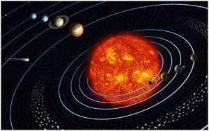 Вращение планет вокруг Солнца